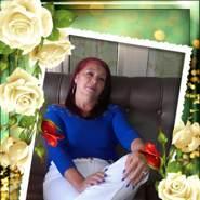 09maria_hermosilla's profile photo