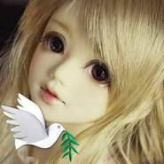 nimeshak's profile photo