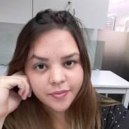yuligabi's profile photo