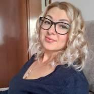 nerobi0202's profile photo