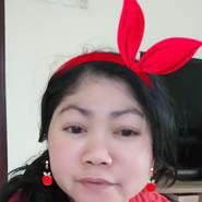 Sweetlab's profile photo