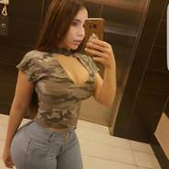 mariasantos1417's profile photo