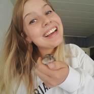 sanchezjane2100's profile photo