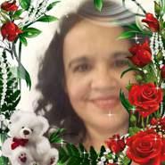 helenicel755322's profile photo