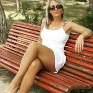 ayla938's profile photo