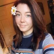 sweetgirl3433's profile photo