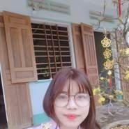 hieut36's profile photo