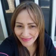 erikaurdaneta's profile photo