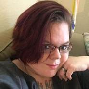 annalyn666661's profile photo