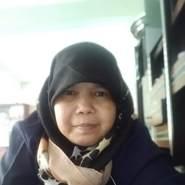 Alfi_Adnan's profile photo