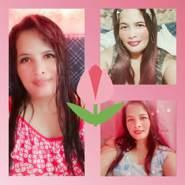 jenalyni's profile photo