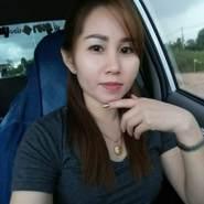 userzdnay15's profile photo