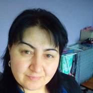 karas42's profile photo