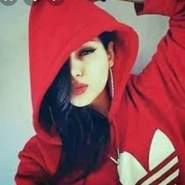 shrlklob912483's profile photo