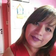 pilarpilythotmailco's profile photo