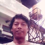priyanto1972's profile photo