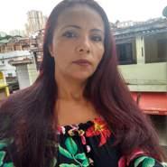 carmems622517's profile photo