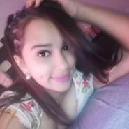 ivinb44's profile photo