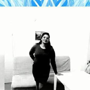 majas536_Wien_Single_Female