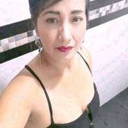 heditg's profile photo