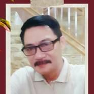 zedlut's profile photo