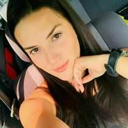 lusia635599's profile photo