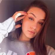 joyec2468's profile photo