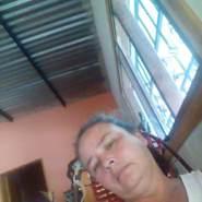 gabir80's profile photo