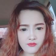 Kimgiyhon1995's profile photo