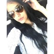 sunsky00's profile photo