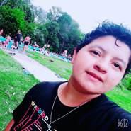 anig620's profile photo