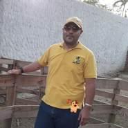Ivanchos11's profile photo