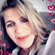 aparecidal8's profile photo