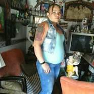 gloriam799519's profile photo