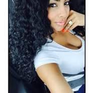 angelinani's profile photo