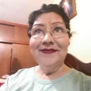 rossya42's profile photo