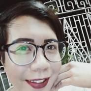 iand910's profile photo