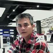 krida12's profile photo