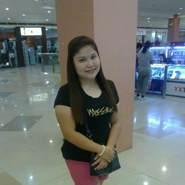 gigij244709's profile photo