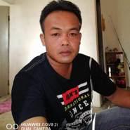 Brun3406's profile photo