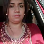 anna059504's profile photo