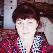 lyudmilav38175's profile photo