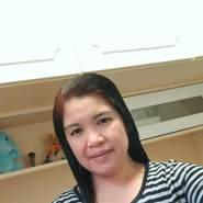 sallyc156359's profile photo