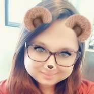 perrymia's profile photo