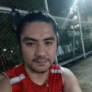 janyut960's profile photo