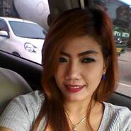 istyt48's profile photo