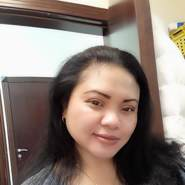 puspitaa145688's profile photo