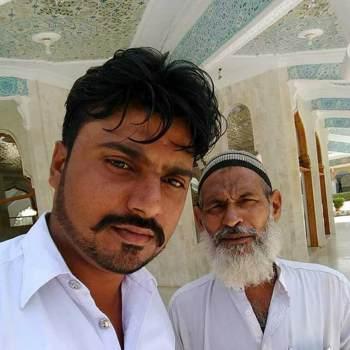 abeera879793_Sindh_Kawaler/Panna_Mężczyzna