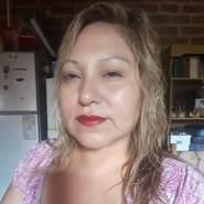 veror28's profile photo