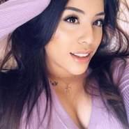 iskskdn's profile photo